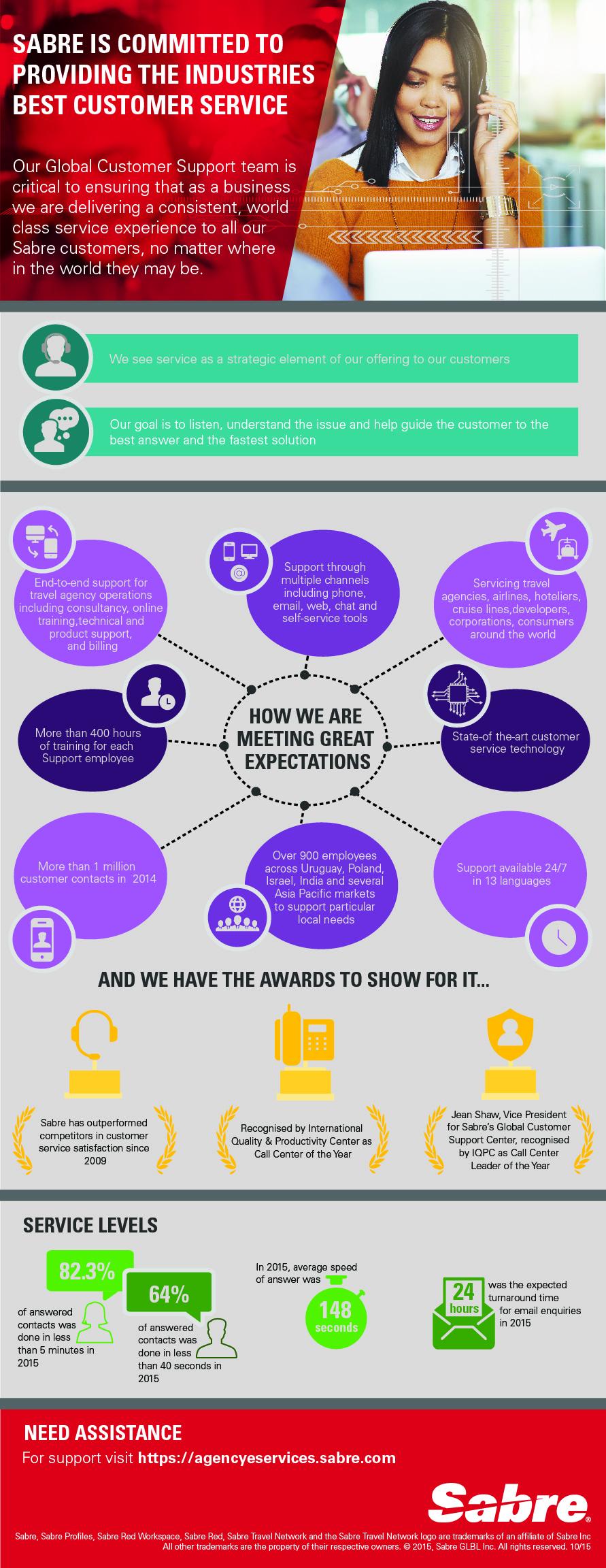 Customer Service Infographic_APAC version-01
