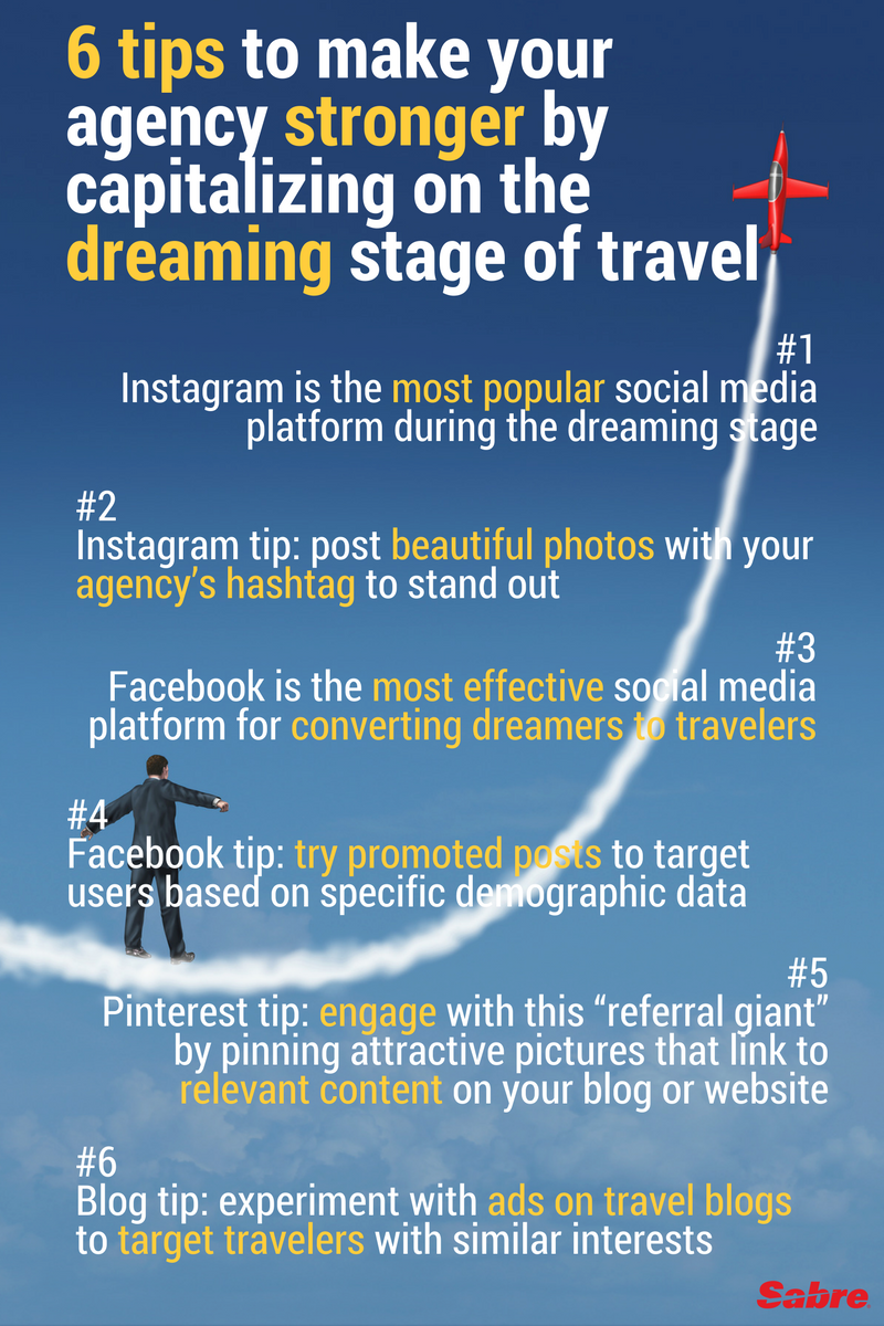 6 tips to make your agency stronger by capitalizing on the dreaming stage of travel (2)