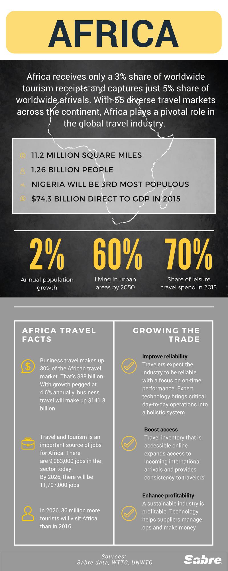 africa-infographic-for-tk-byline-5