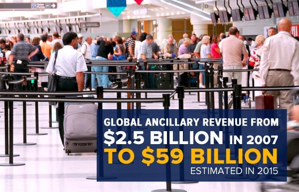 COMM-Global-Ancillary-Revenue-59-billion-2015-12312015