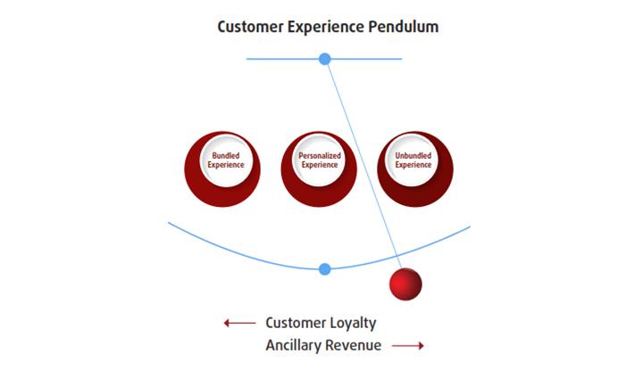 CX-Pendulum
