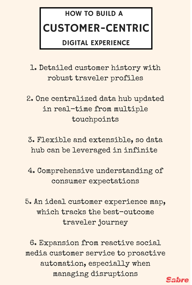 Customer-centric digital experience