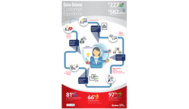 DataDriven_Customer_Experience_Infographic_Final_Resized2