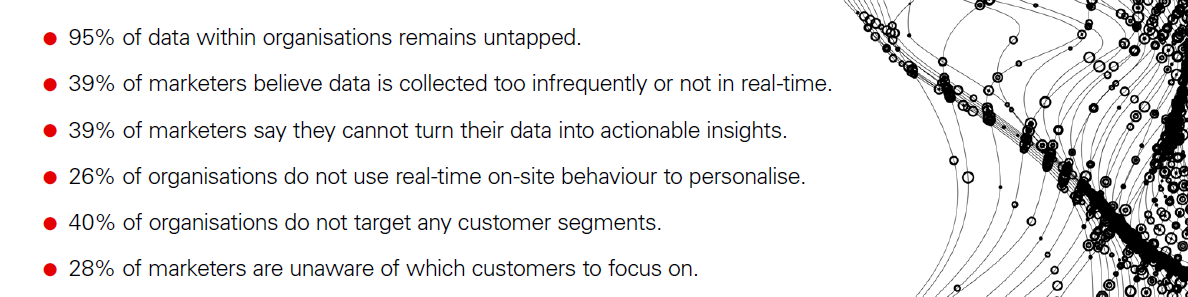 Data_Stats_from_Sabre's_Revolution_to_Stay_Relevant_whitepaper