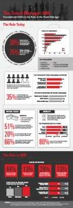 GBTA_research_infographic_240x678