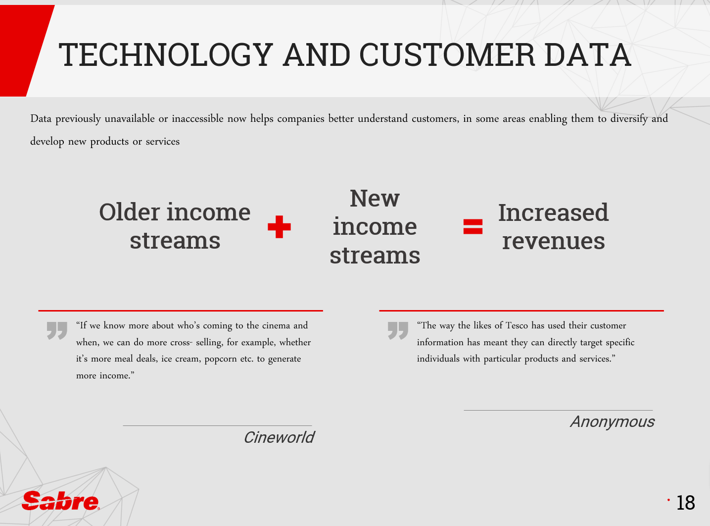 Technology_and_Customer_Data