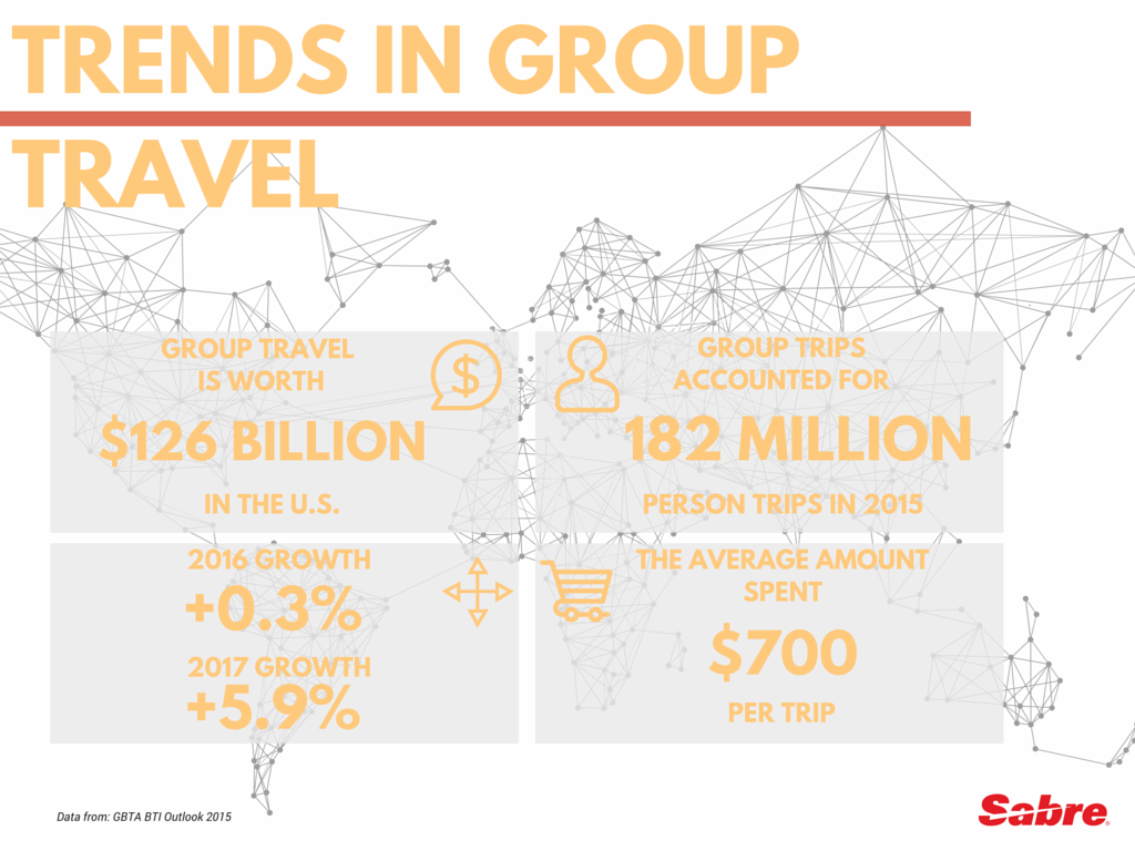 Trends in Group Travel (1)