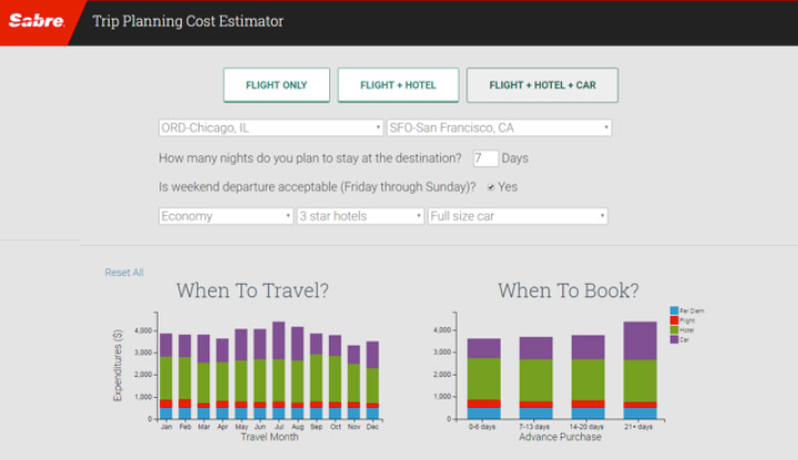 using the trip planning cost estimator to reduce business travel